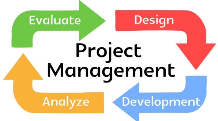 Image result for Project Management Courses