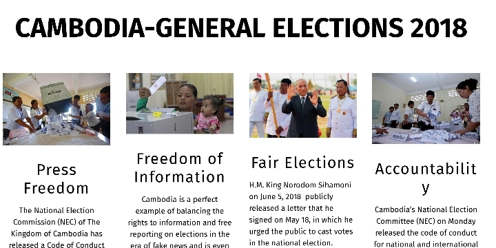 CAMBODIA GENERAL ELECTIONS 2018. FREE AND FAIR ELECTIONS