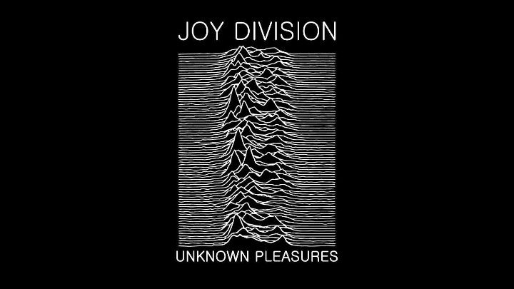Joy Division Undercover 40 Years of Unknown