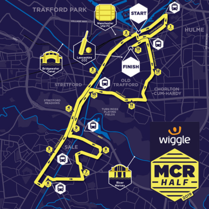 Wiggle Manchester Half 2019